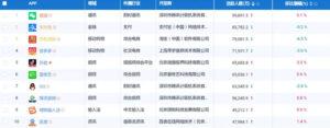 中国人気アプリ2021年1月