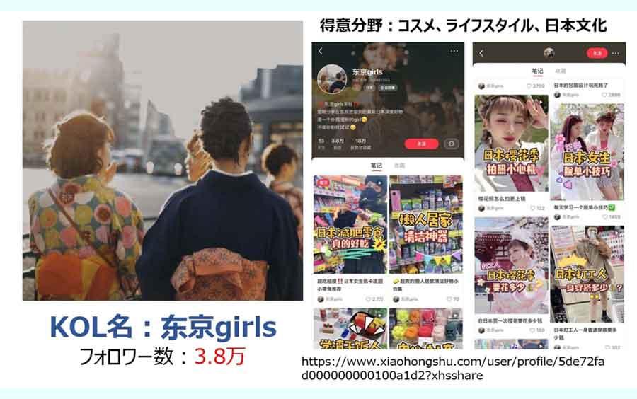 东京girls(東京girls)