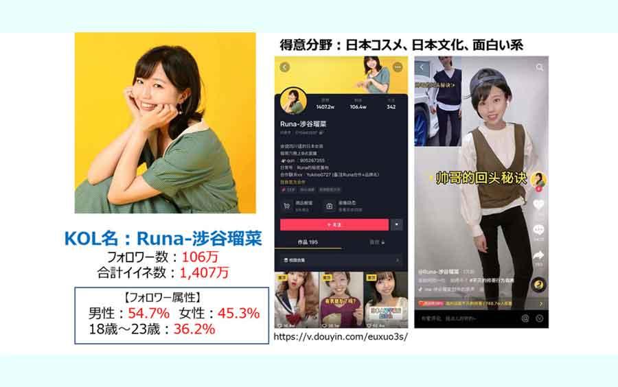 Runa - 涉谷瑠菜